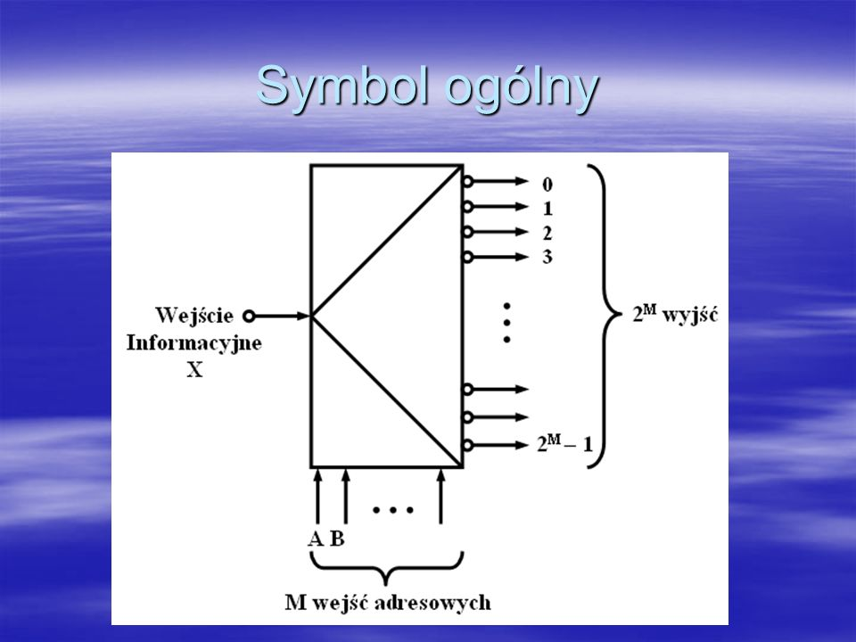 Symbol ogólny