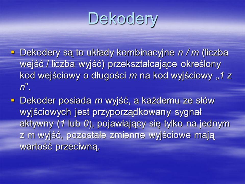 Dekodery