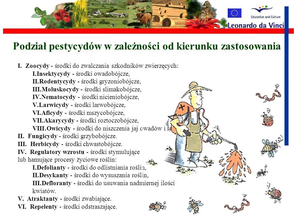 Podział pestycydów w zależności od kierunku zastosowania