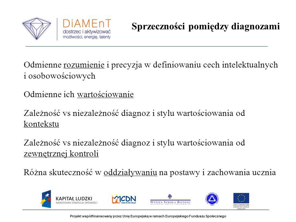 Sprzeczności pomiędzy diagnozami