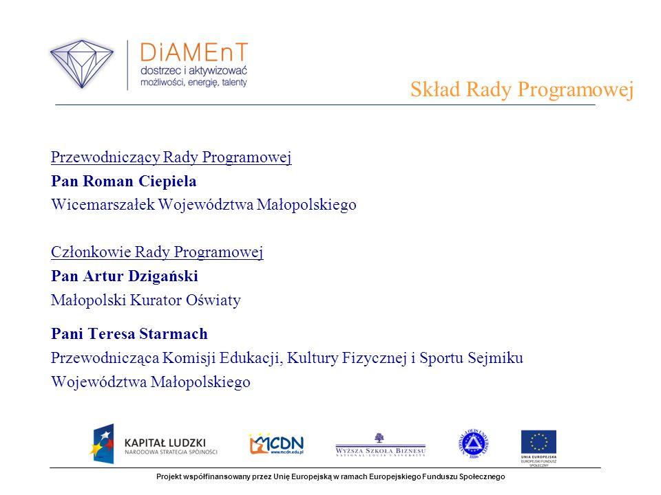 Skład Rady Programowej