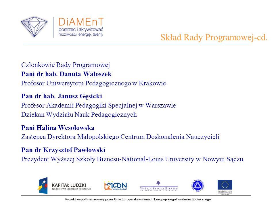 Skład Rady Programowej-cd.