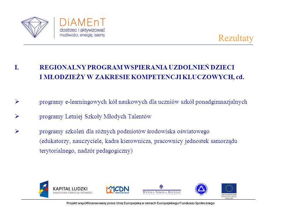 Rezultaty REGIONALNY PROGRAM WSPIERANIA UZDOLNIEŃ DZIECI I MŁODZIEŻY W ZAKRESIE KOMPETENCJI KLUCZOWYCH, cd.