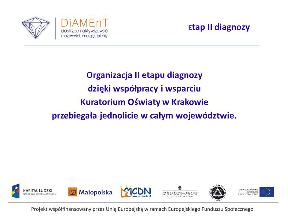 Organizacja II etapu diagnozy dzięki współpracy i wsparciu