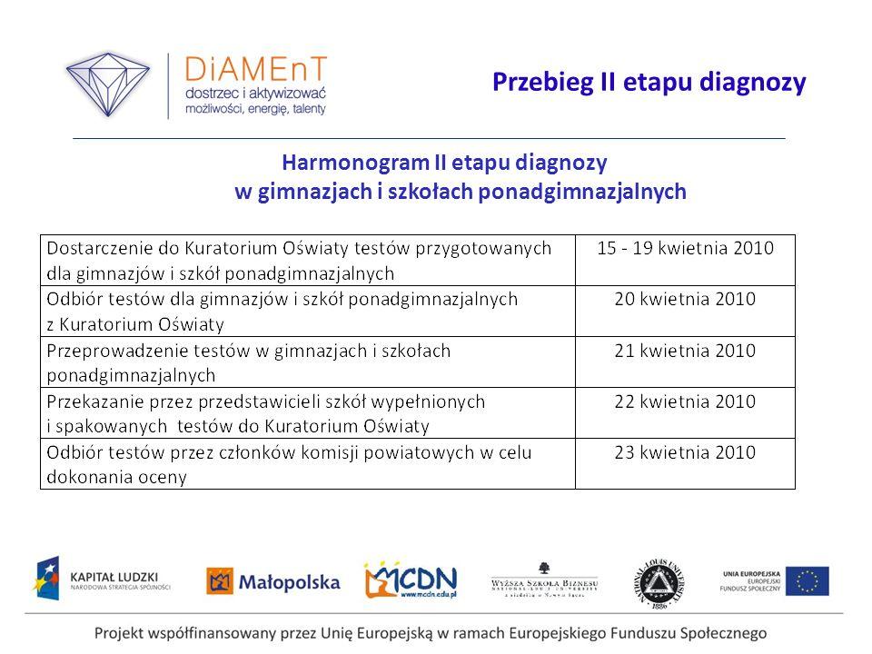 Przebieg II etapu diagnozy