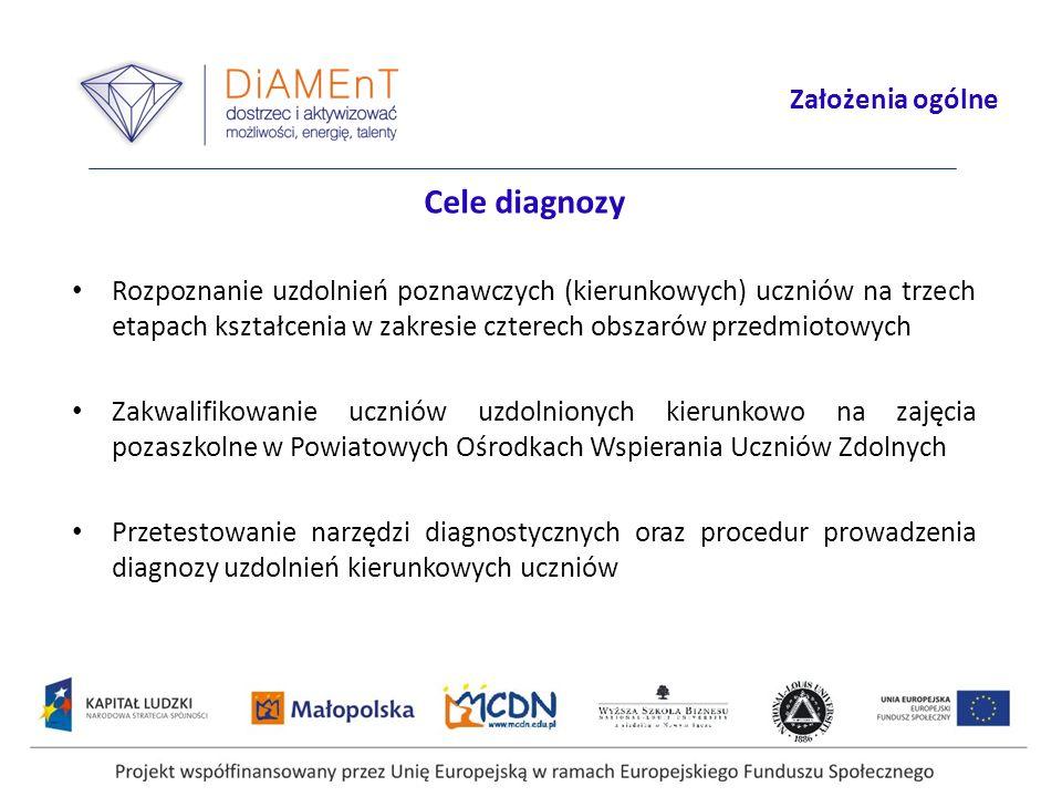 Cele diagnozy Założenia ogólne