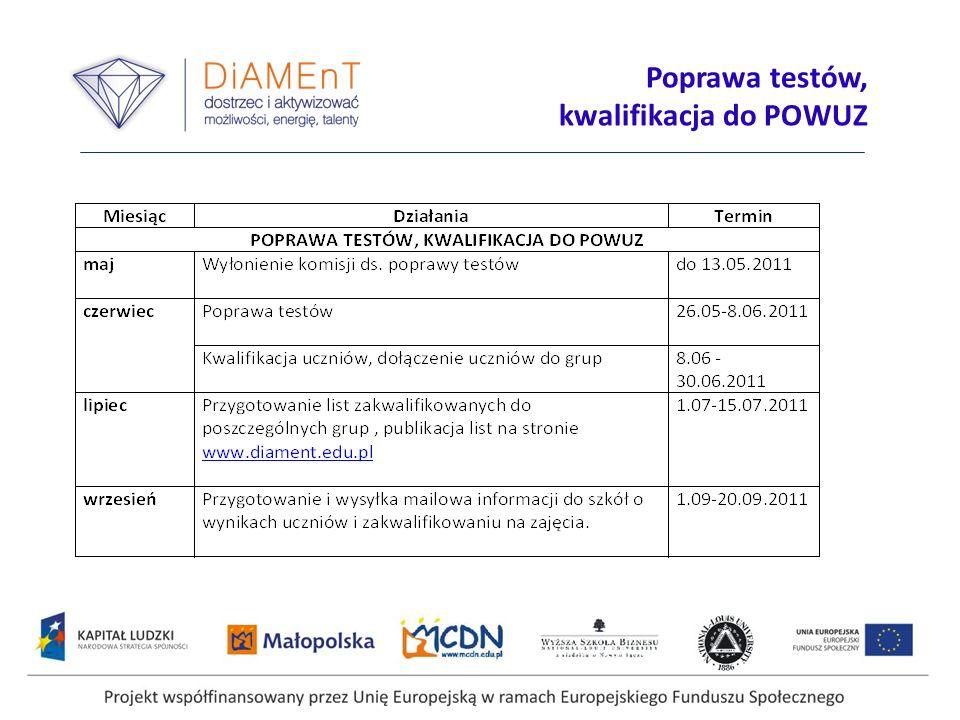 Poprawa testów, kwalifikacja do POWUZ