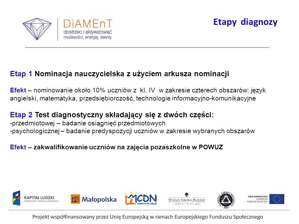 Etapy diagnozy Etap 1 Nominacja nauczycielska z użyciem arkusza nominacji.