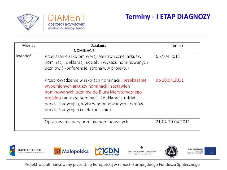 Terminy - I ETAP DIAGNOZY