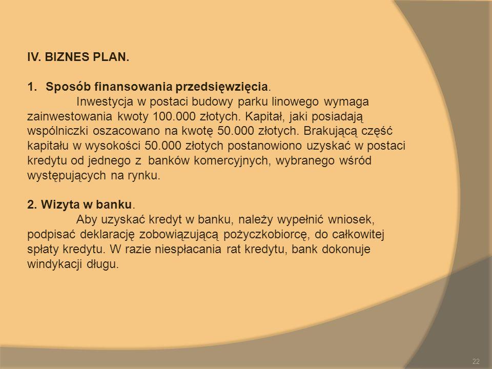 IV. BIZNES PLAN.Sposób finansowania przedsięwzięcia.