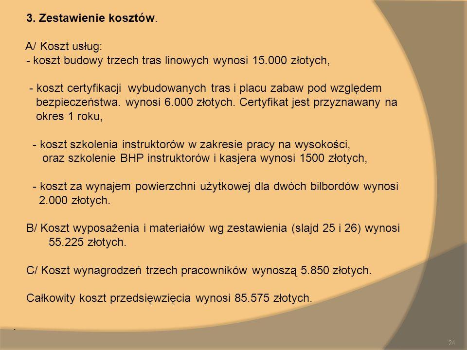 3. Zestawienie kosztów.A/ Koszt usług: - koszt budowy trzech tras linowych wynosi 15.000 złotych,