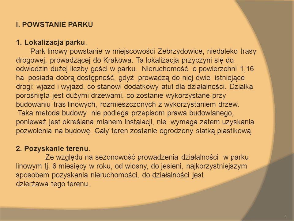 I. POWSTANIE PARKU
