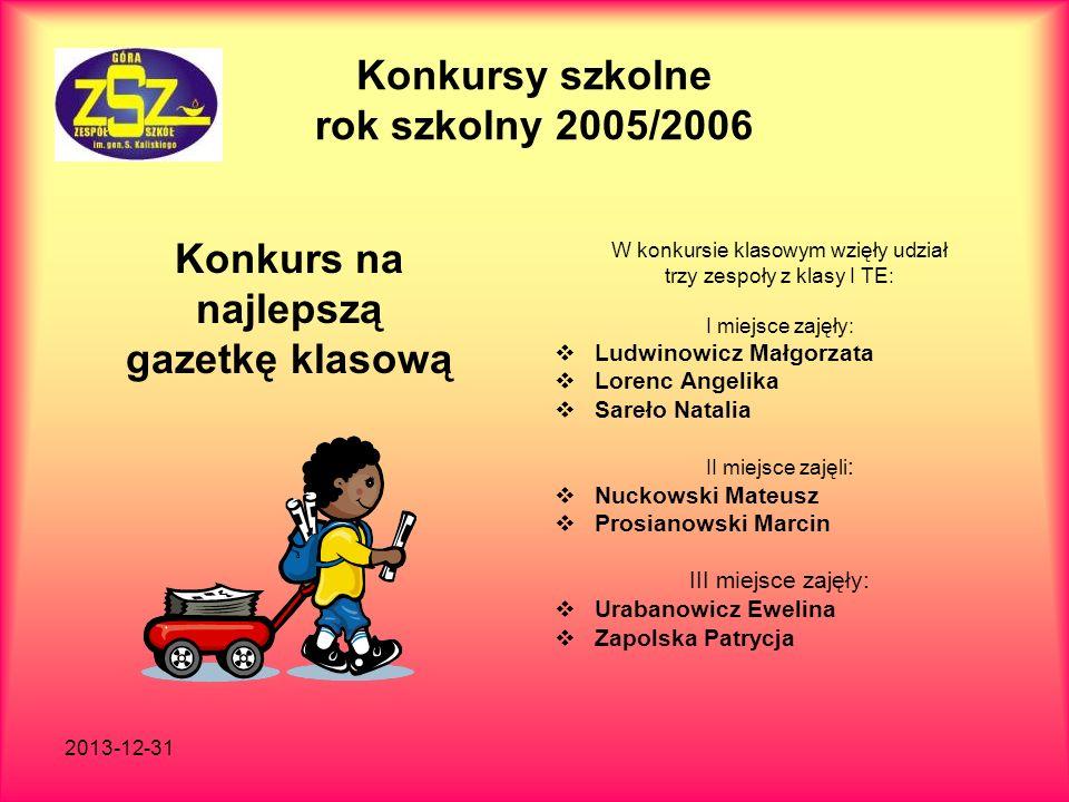 Konkursy szkolne rok szkolny 2005/2006