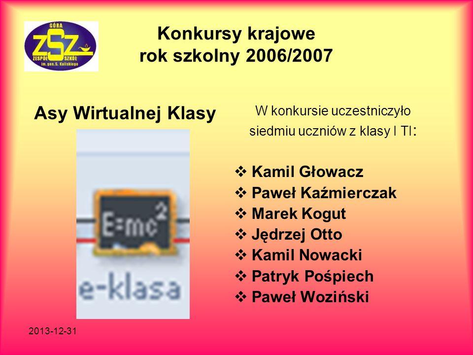 Konkursy krajowe rok szkolny 2006/2007