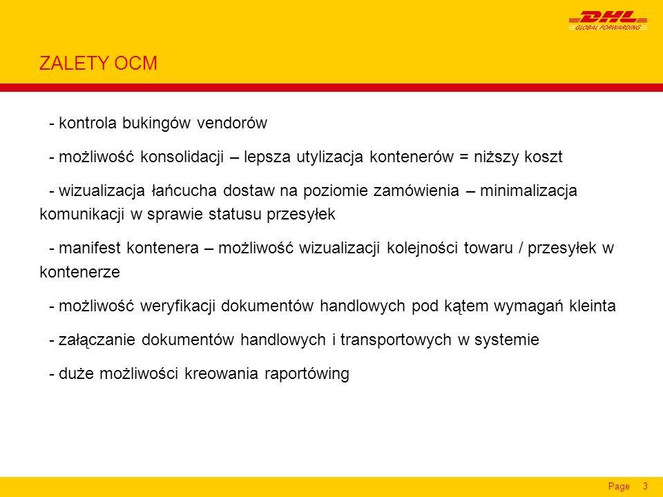 ZALETY OCM - kontrola bukingów vendorów