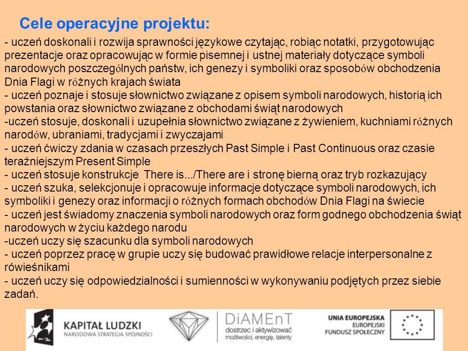 Cele operacyjne projektu: