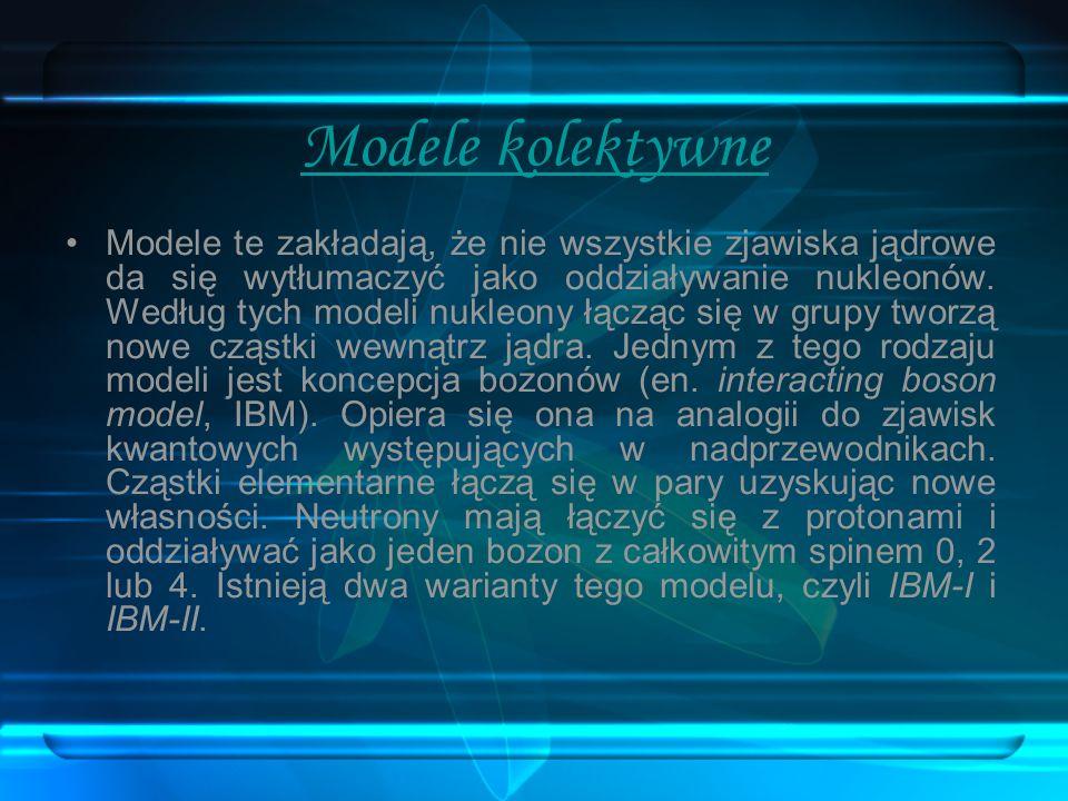 Modele kolektywne