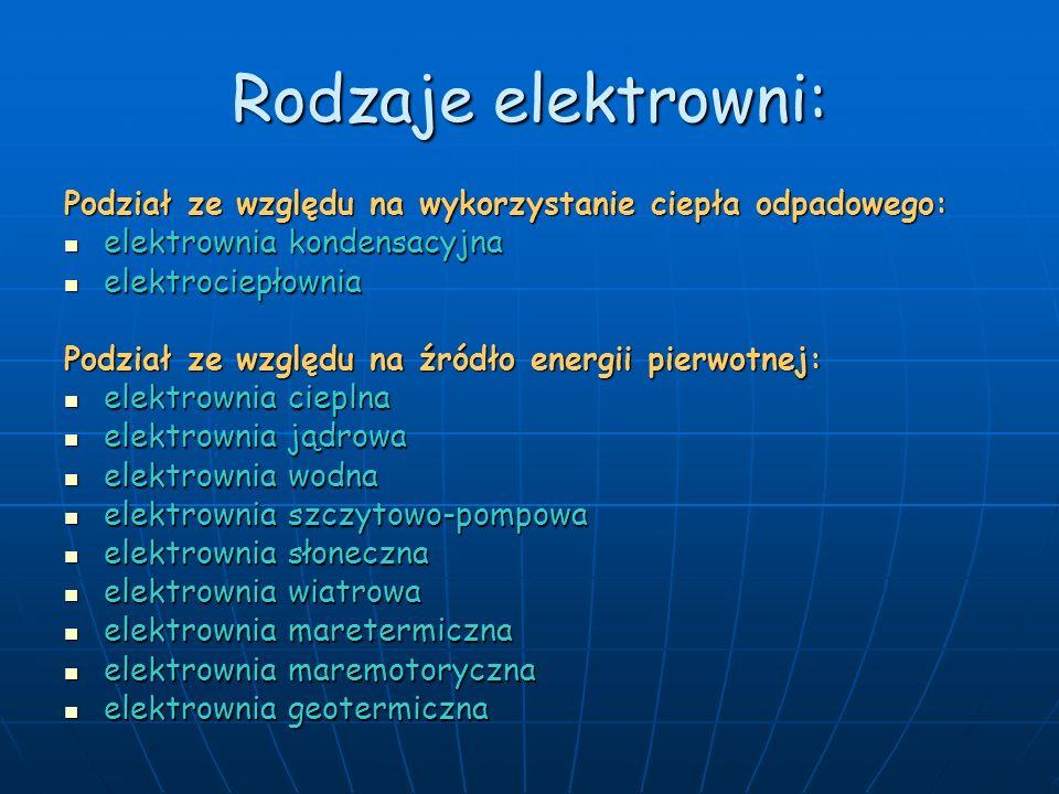 Rodzaje elektrowni:Podział ze względu na wykorzystanie ciepła odpadowego: elektrownia kondensacyjna.