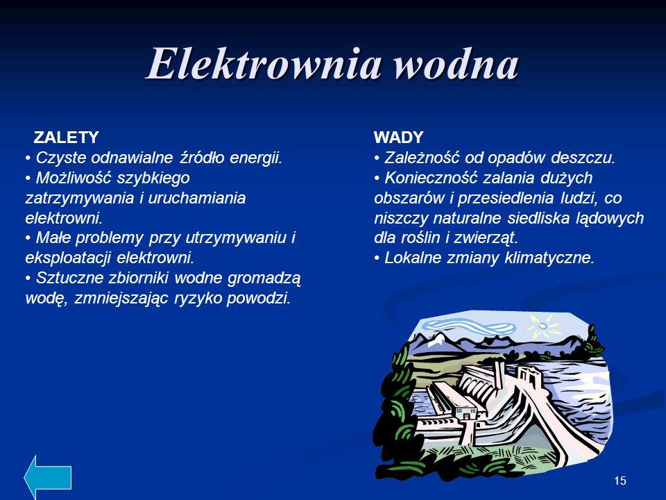Elektrownia wodna ZALETY Czyste odnawialne źródło energii.