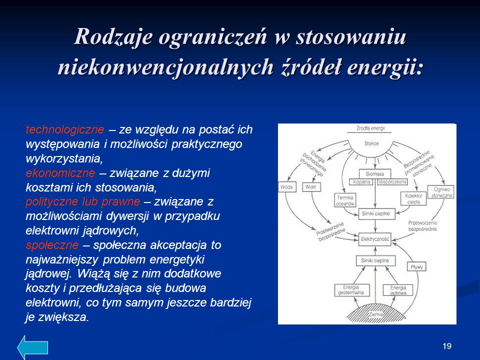 Rodzaje ograniczeń w stosowaniu niekonwencjonalnych źródeł energii: