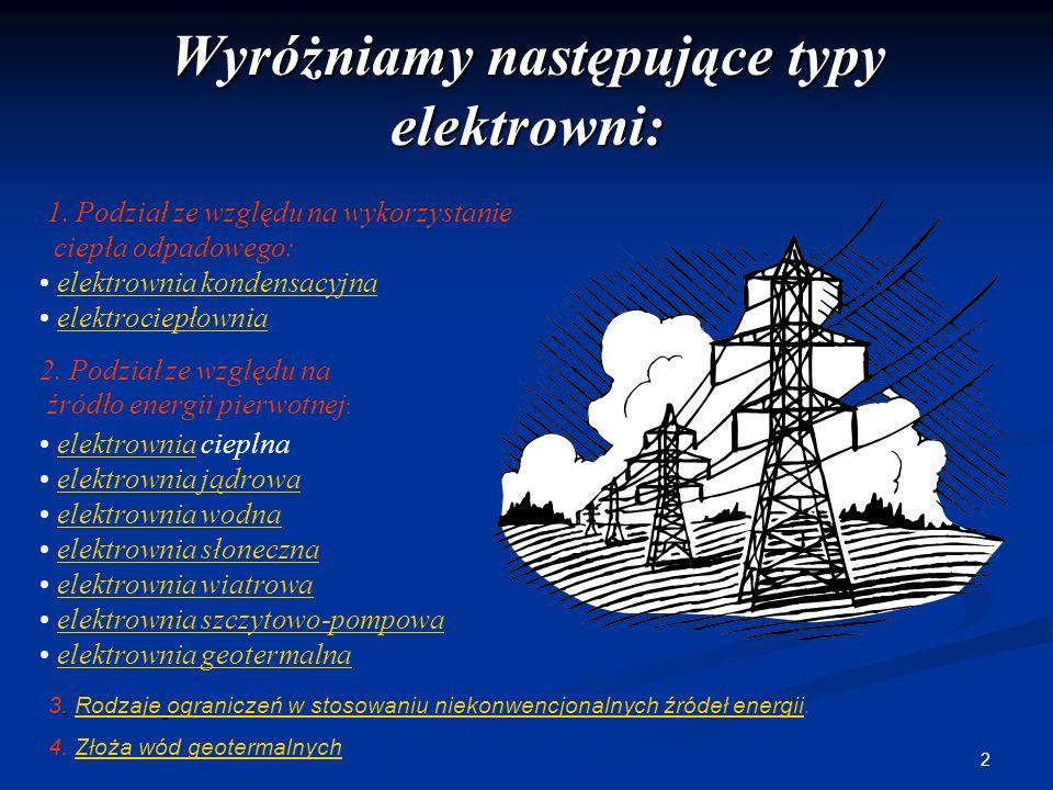 Wyróżniamy następujące typy elektrowni: