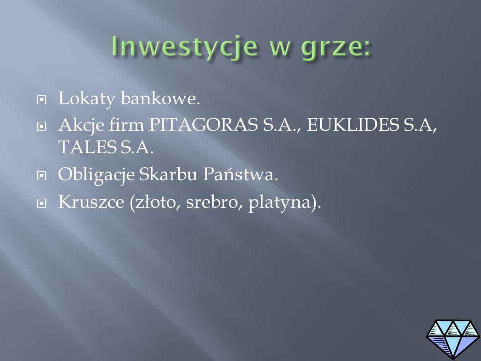 Inwestycje w grze: Lokaty bankowe.