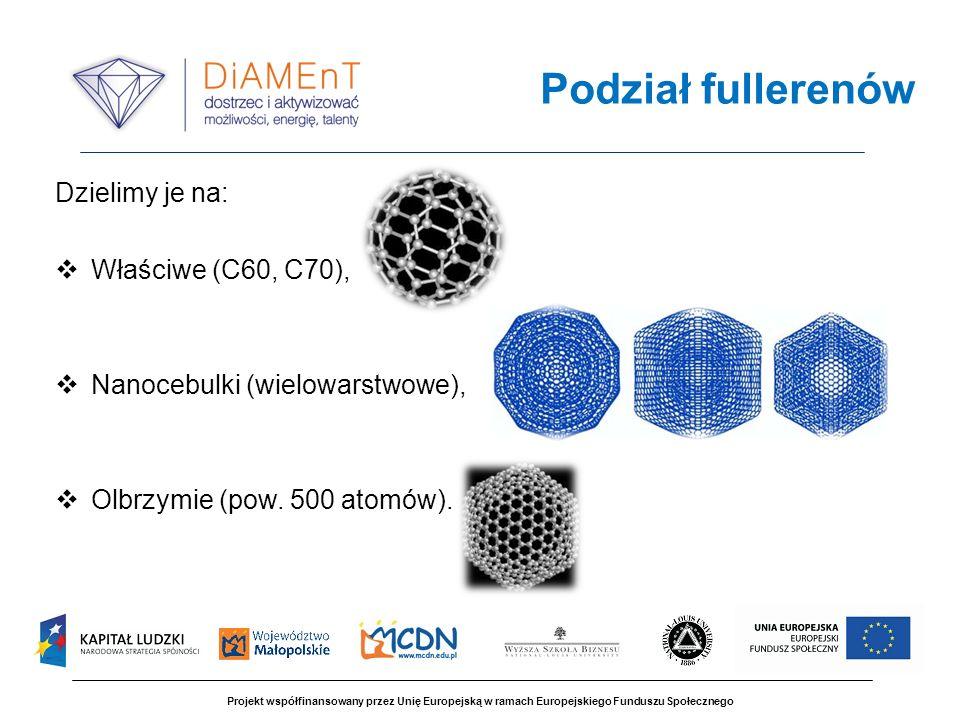 Podział fullerenów Dzielimy je na: Właściwe (C60, C70),