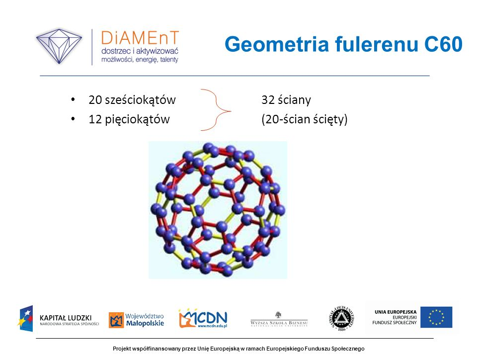 Geometria fulerenu C60 20 sześciokątów 32 ściany