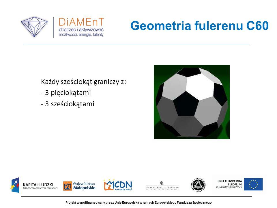 Geometria fulerenu C60 Każdy sześciokąt graniczy z: - 3 pięciokątami - 3 sześciokątami