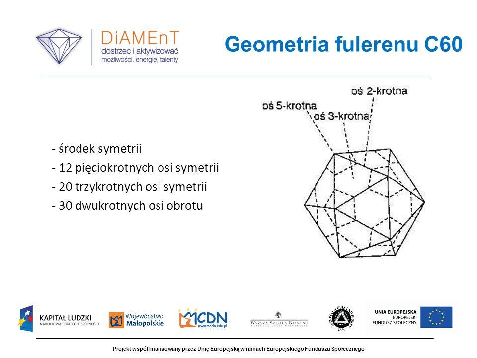 Geometria fulerenu C60 - środek symetrii - 12 pięciokrotnych osi symetrii - 20 trzykrotnych osi symetrii - 30 dwukrotnych osi obrotu
