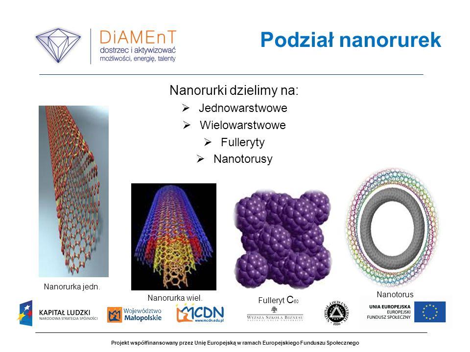 Nanorurki dzielimy na: