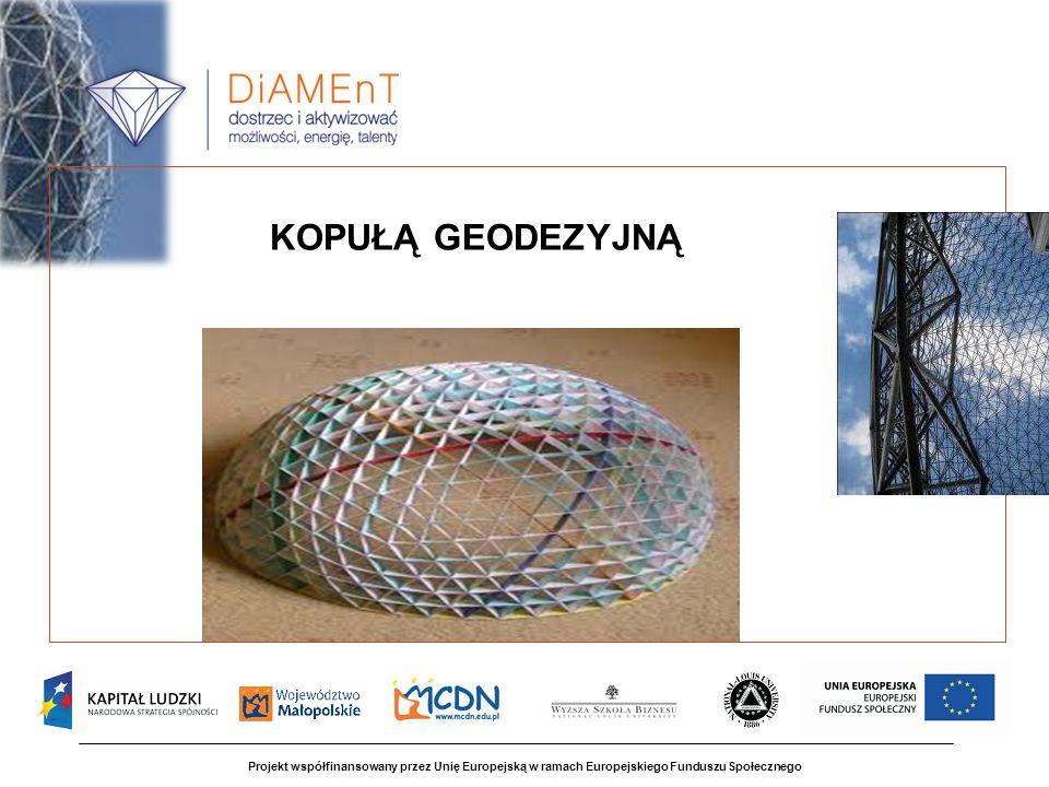 KOPUŁĄ GEODEZYJNĄ Projekt współfinansowany przez Unię Europejską w ramach Europejskiego Funduszu Społecznego.