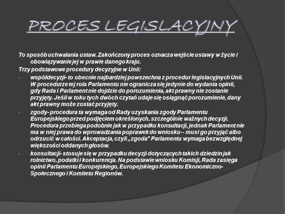PROCES LEGISLACYJNY To sposób uchwalania ustaw. Zakończony proces oznacza wejście ustawy w życie i obowiązywanie jej w prawie danego kraju.