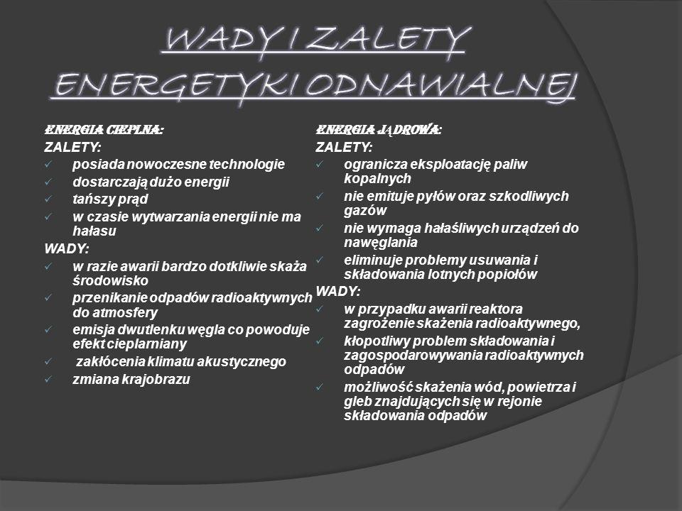 WADY I ZALETY ENERGETYKI ODNAWIALNEJ