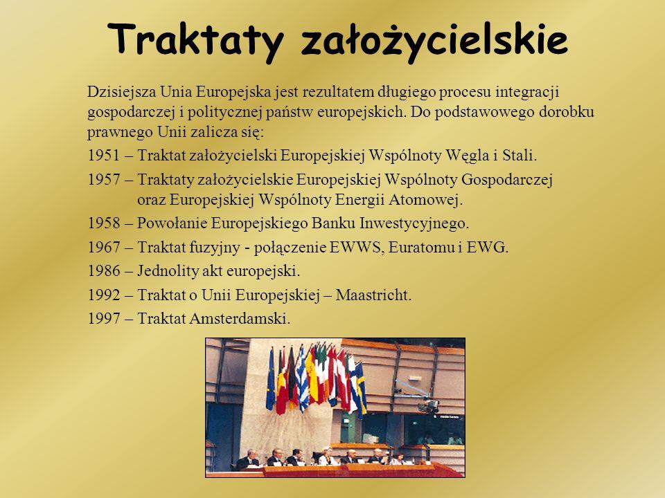 Traktaty założycielskie