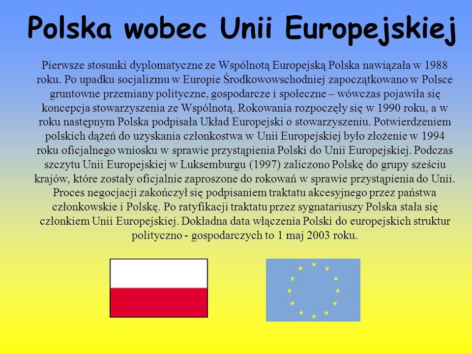 Polska wobec Unii Europejskiej