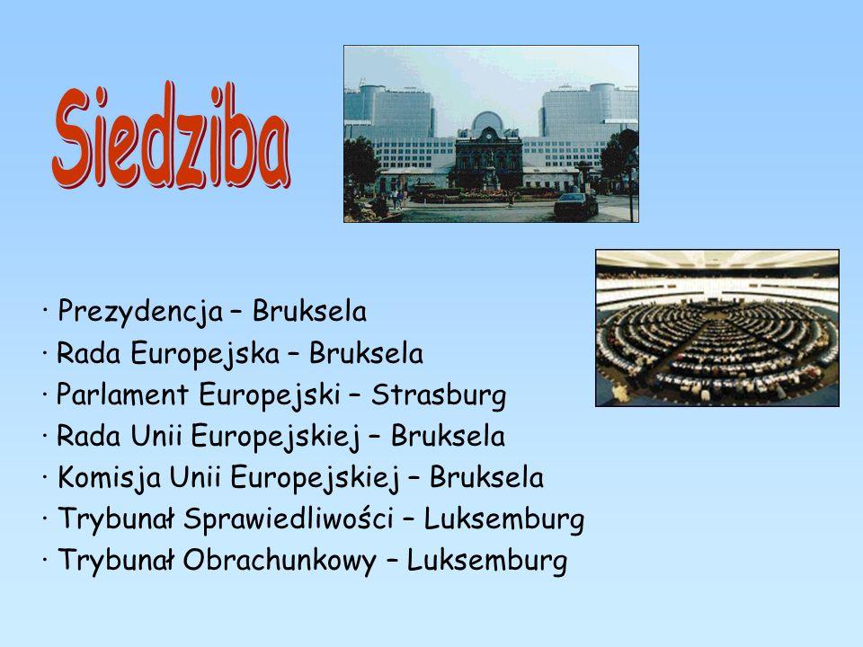 Siedziba · Prezydencja – Bruksela · Rada Europejska – Bruksela