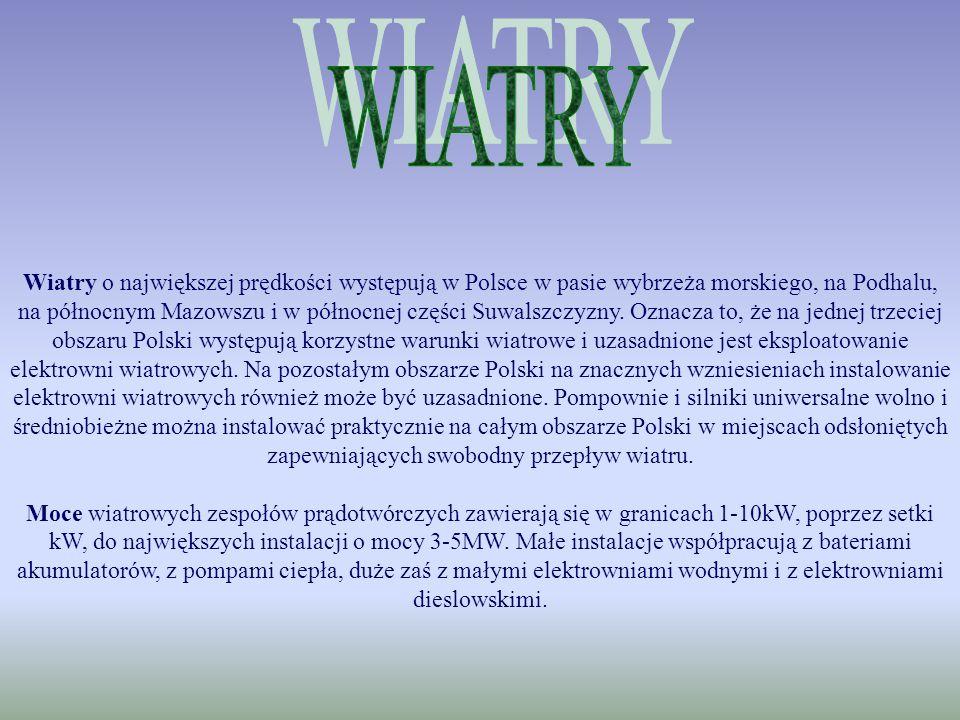 WIATRY