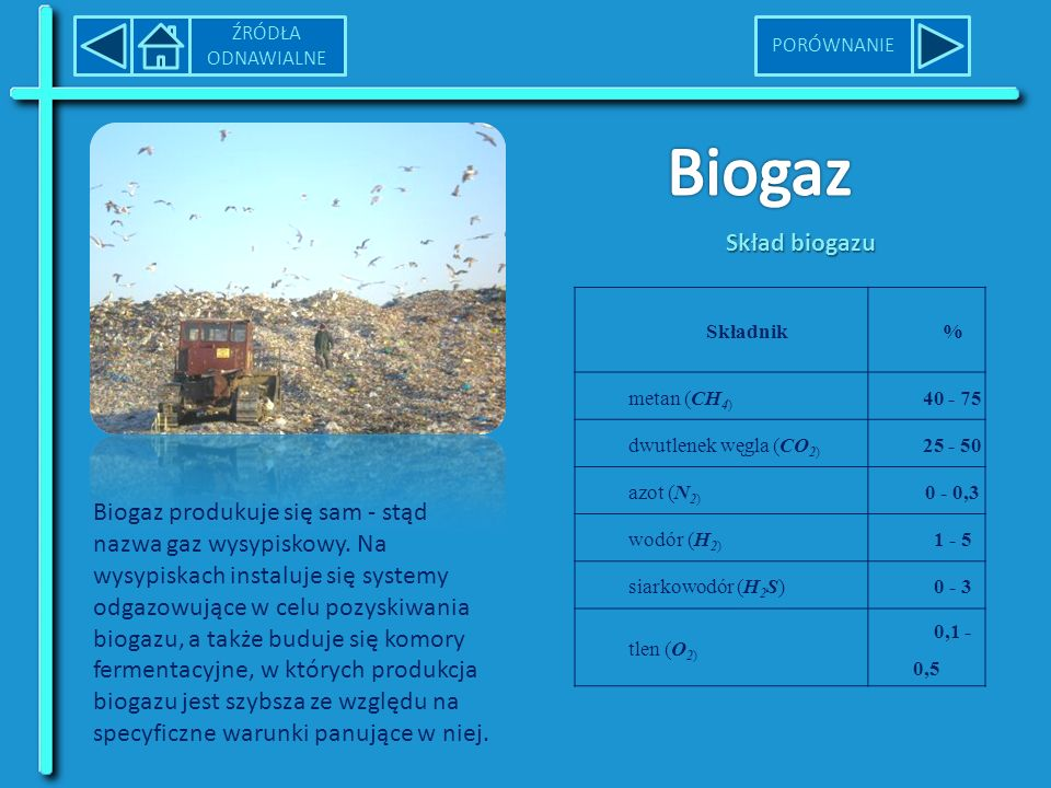 ŹRÓDŁA ODNAWIALNE PORÓWNANIE. Biogaz. Skład biogazu. Składnik. % metan (CH4) 40 - 75. dwutlenek węgla (CO2)