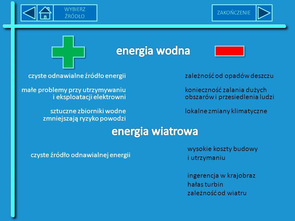 energia wodna energia wiatrowa czyste odnawialne źródło energii