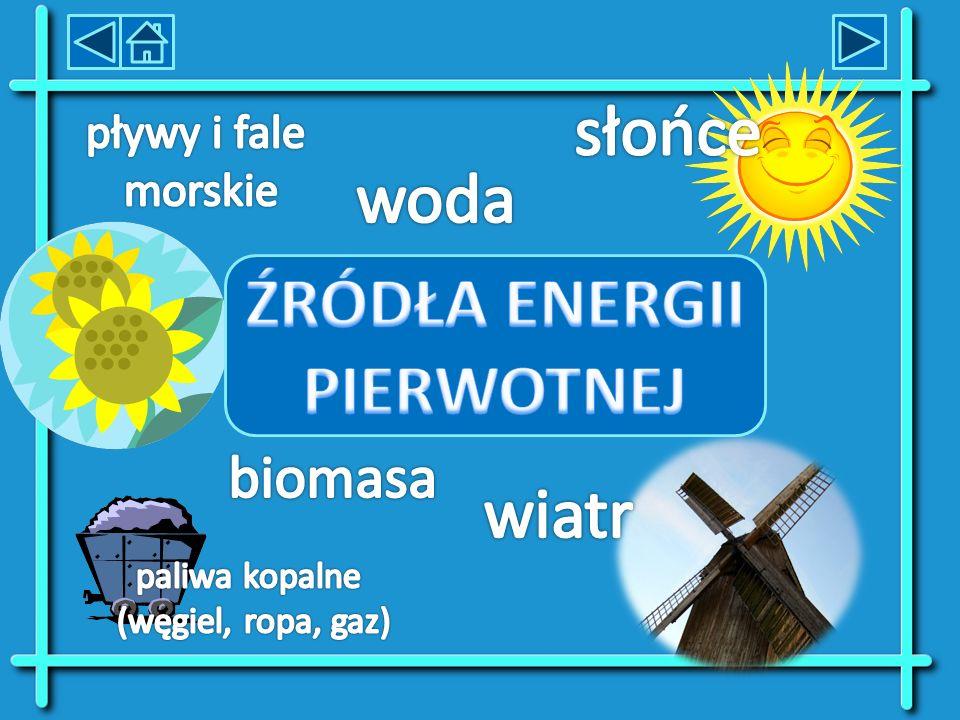 ŹRÓDŁA ENERGII PIERWOTNEJ