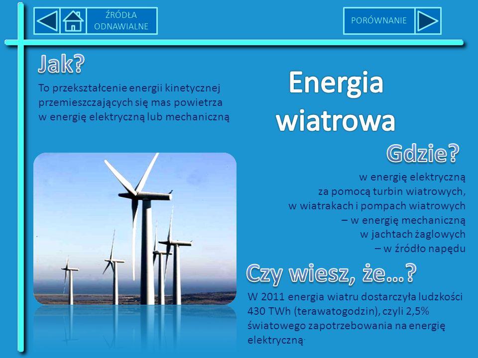 Energia wiatrowa Jak Gdzie Czy wiesz, że…