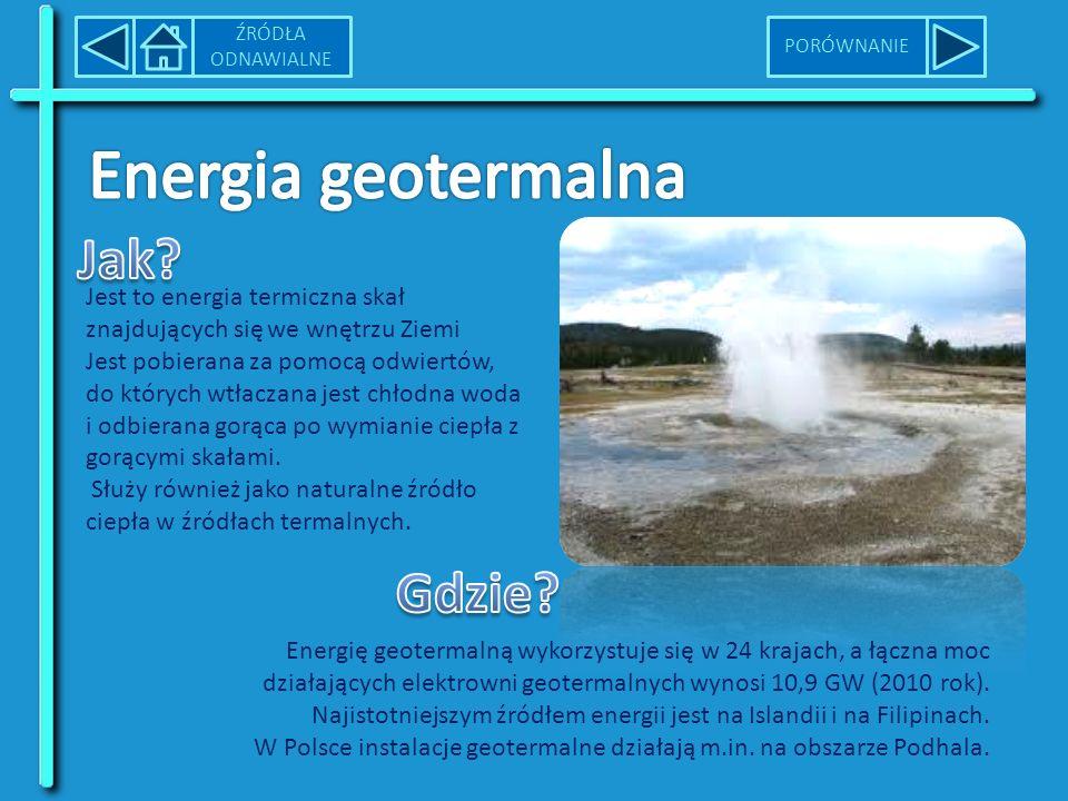 Energia geotermalna Jak Gdzie