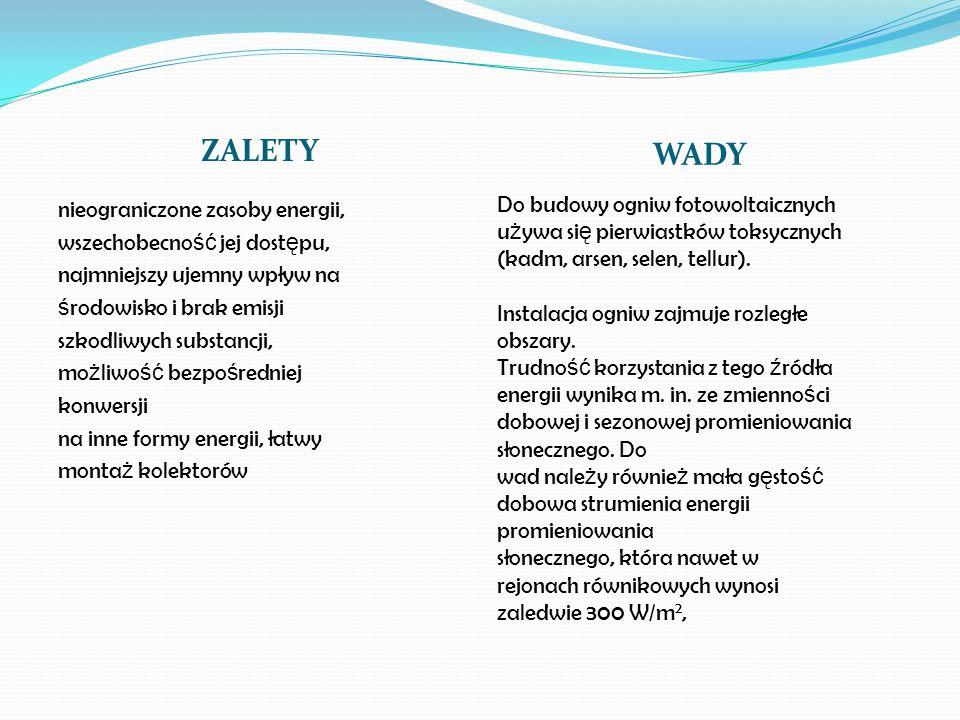 ZALETY WADY.