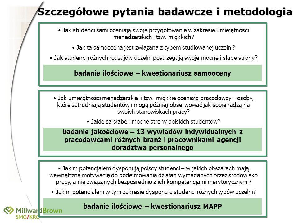 Szczegółowe pytania badawcze i metodologia