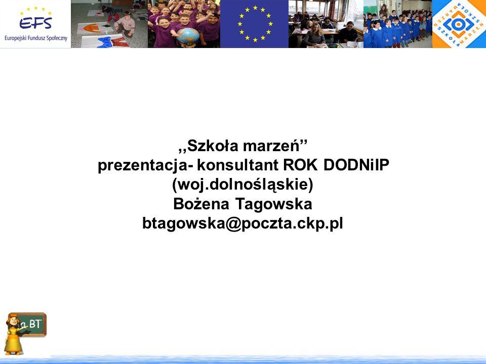 prezentacja- konsultant ROK DODNiIP (woj.dolnośląskie)