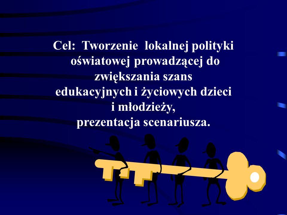 Cel: Tworzenie lokalnej polityki