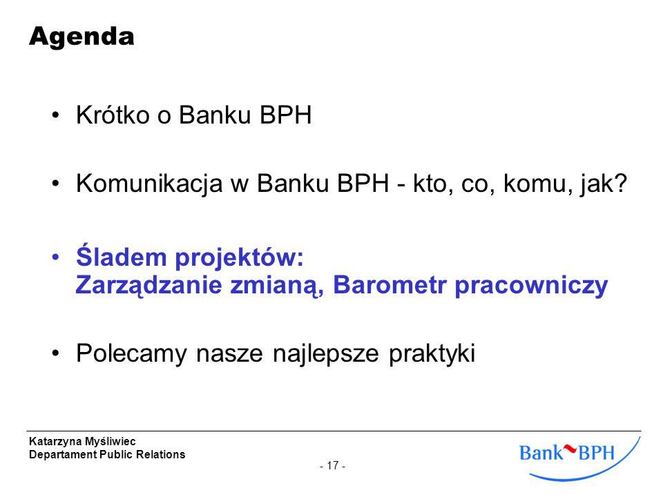 Agenda Krótko o Banku BPH. Komunikacja w Banku BPH - kto, co, komu, jak Śladem projektów: Zarządzanie zmianą, Barometr pracowniczy.