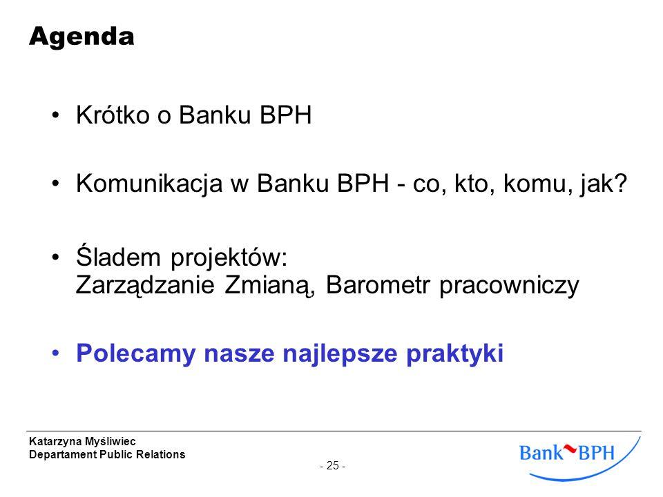Agenda Krótko o Banku BPH. Komunikacja w Banku BPH - co, kto, komu, jak Śladem projektów: Zarządzanie Zmianą, Barometr pracowniczy.