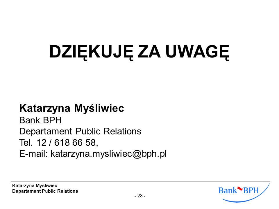 DZIĘKUJĘ ZA UWAGĘ Katarzyna Myśliwiec Bank BPH Departament Public Relations Tel.